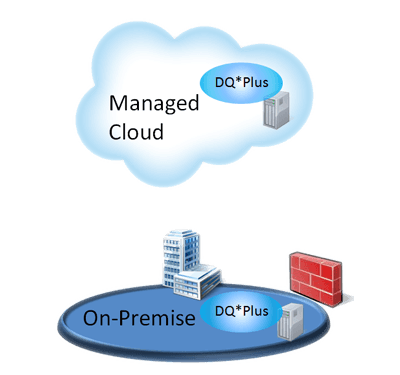 Data Quality On Premise or In The Cloud